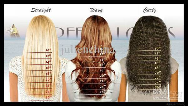 HAIR EXTENSION SPECIAL I AM MOBILE (KERN COUNTY)