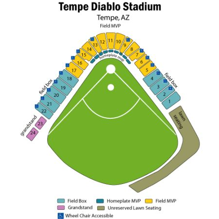 4 tickets for all Angels spring training games by home plate - $30 (Tempe Diablo Stadium)