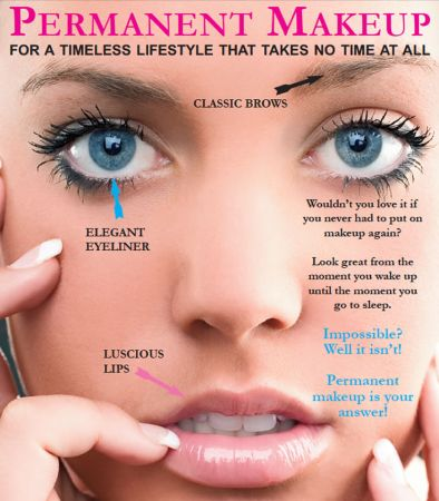 Quality Permanent Makeup Specialist at Affordable Pricen since 1986 (27 Years Experience Licensed Certified)
