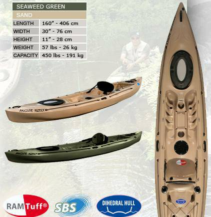 Future Beach Angler 160 kayak - $650 (Dobson university)