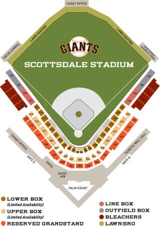 9658Royals at Giants -- up to 4 tix -- 39 front row - $35 (Sec. 128, front, right on field)